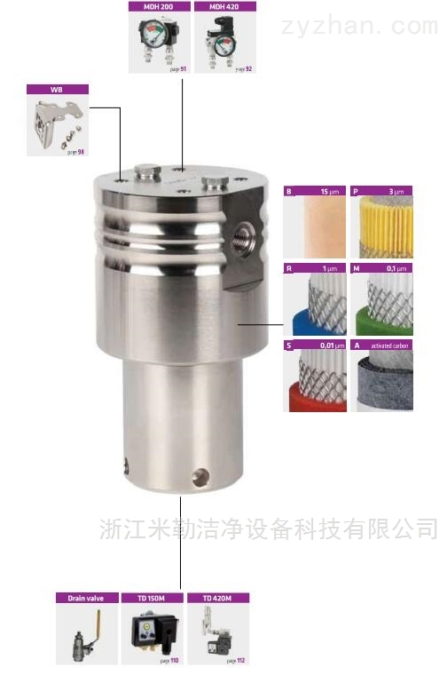 大宗气体不锈钢高压过滤器