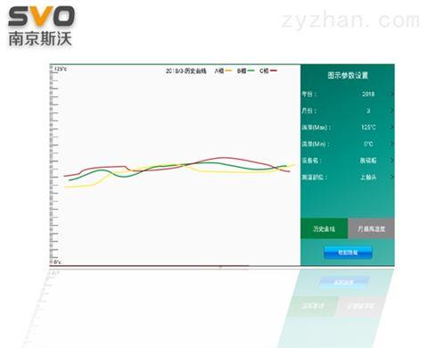 无线测温监控系统