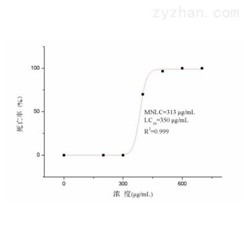 斑马鱼模型评价药物发育毒性与致畸性风险