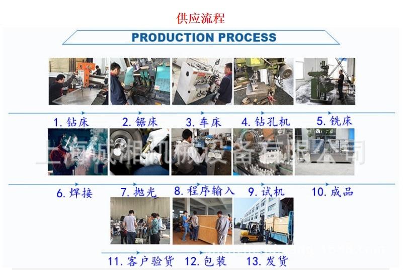 供应流程图