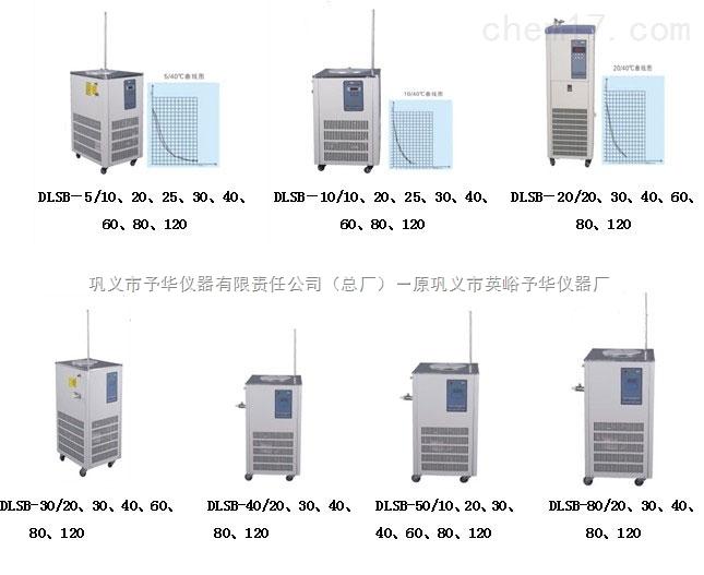 低温冷却液循环泵 :